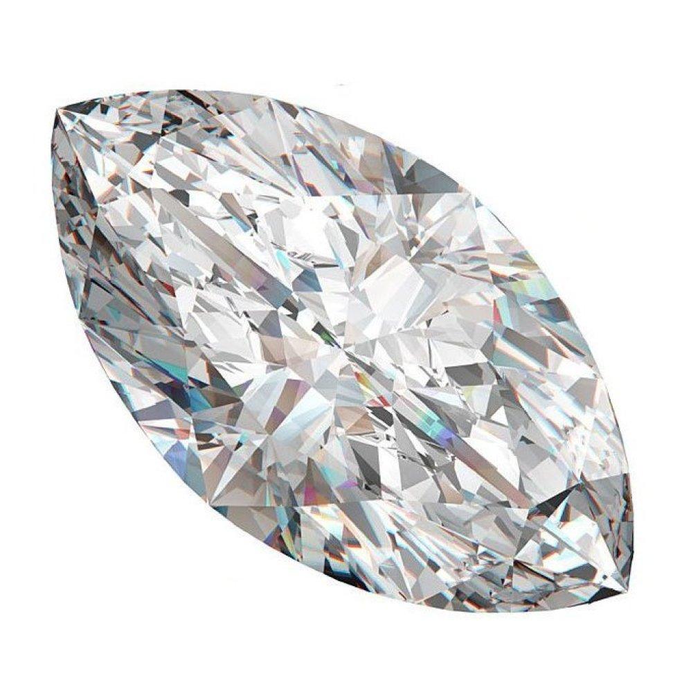 Огранка камней виды - маркиз